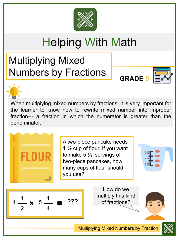 Multiplying Mixed Numbers by Fractions Worksheets