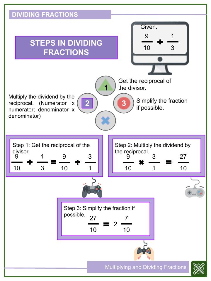 Multiplying and Dividing Fractions Worksheet (2)