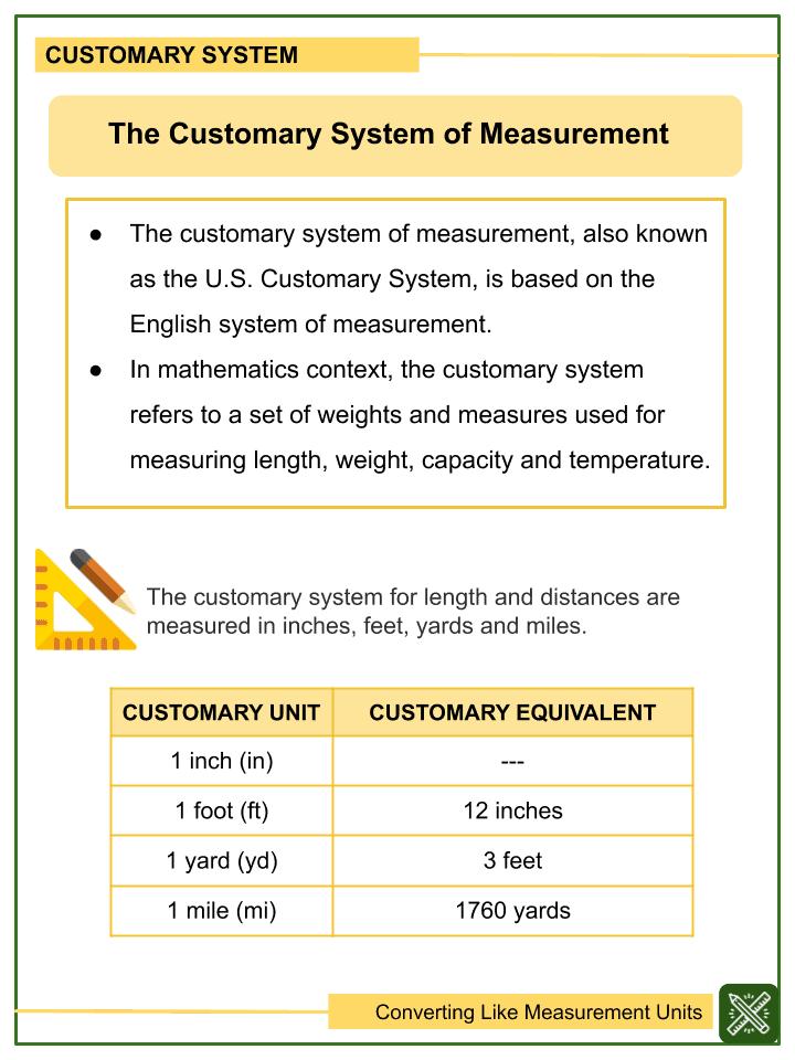 Converting Like Measurement Units Worksheets (1)
