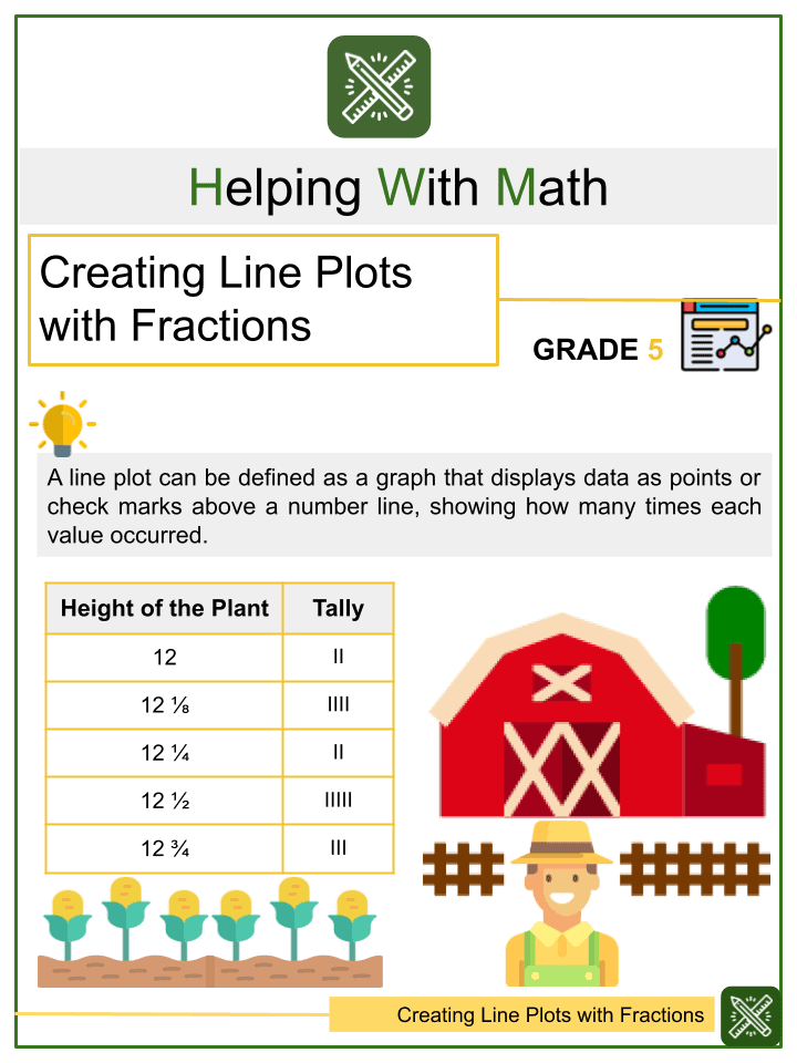 Creating Line Plots with Fractions Worksheets