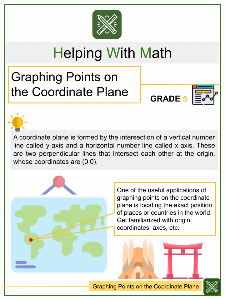 Graphing Points on the Coordinate Plane Worksheets