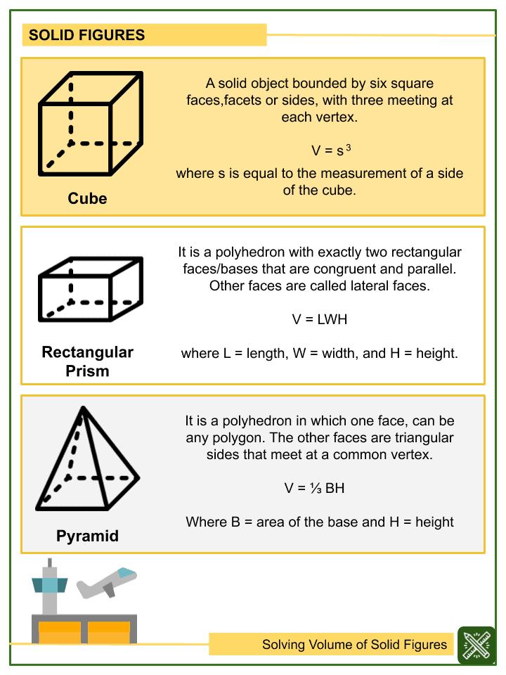 Solving Volume of Solid Figures Worksheets (2)