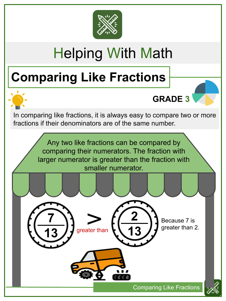 Comparing Like Fractions Worksheets