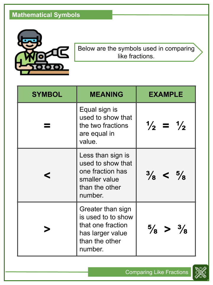 Comparing Like Fractions Worksheets (1)