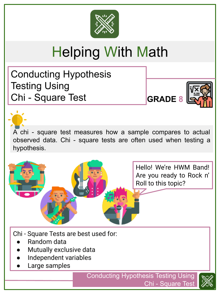 Conducting Hypothesis Testing Using Chi - Square Test.pptx