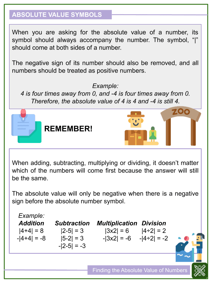 Finding the Absolute Value of Numbers (1)