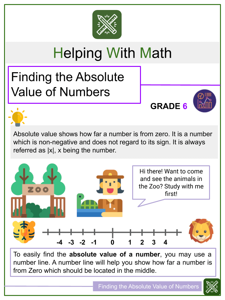 Finding the Absolute Value of Numbers
