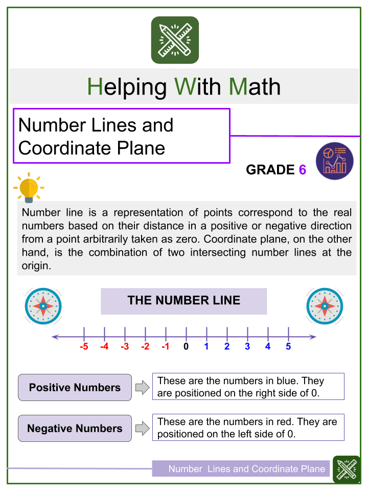 Number Lines and Coordinate Planes Worksheets