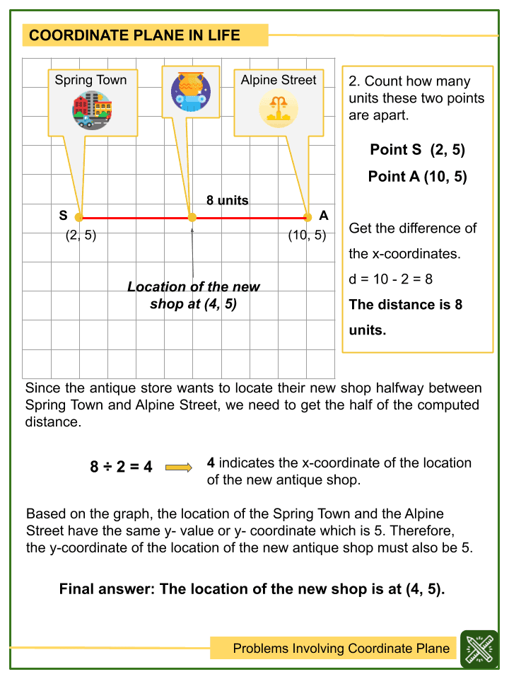 Solving Word Problems Involving Coordinate Plane Worksheets (2)