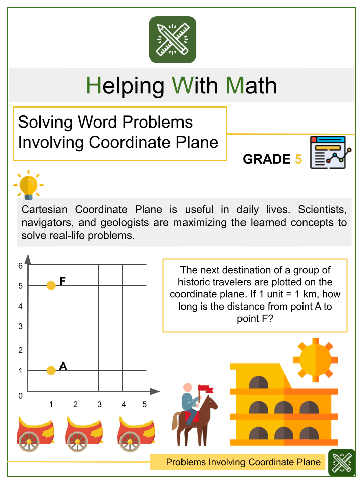 Solving Word Problems Involving Coordinate Plane 5th Grade Worksheets