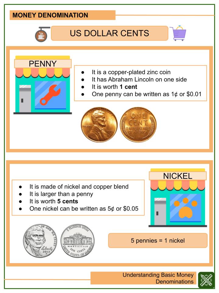 Understanding Basic Money Denominations Worksheet (1)