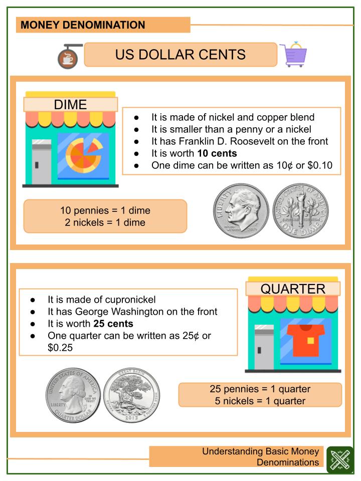Understanding Basic Money Denominations Worksheet (2)