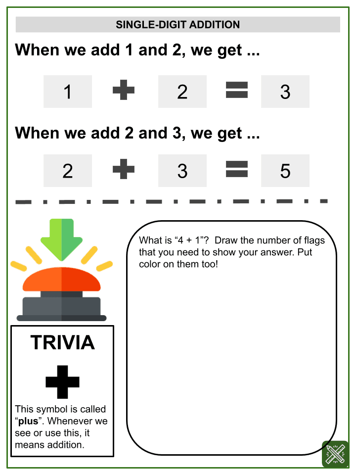Addition of Single-Digit Numbers Worksheets (2)