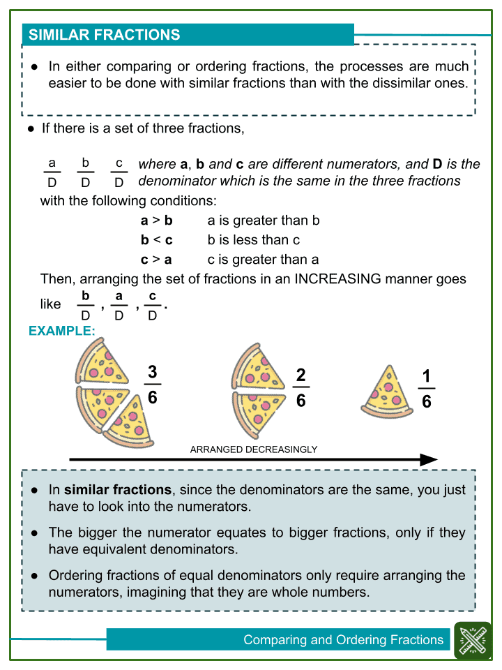 Comparing and Ordering Similar and Dissimilar Fractions (1)