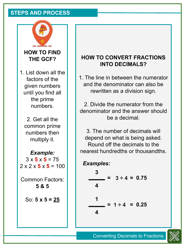 Converting Decimals to Fractions (2)