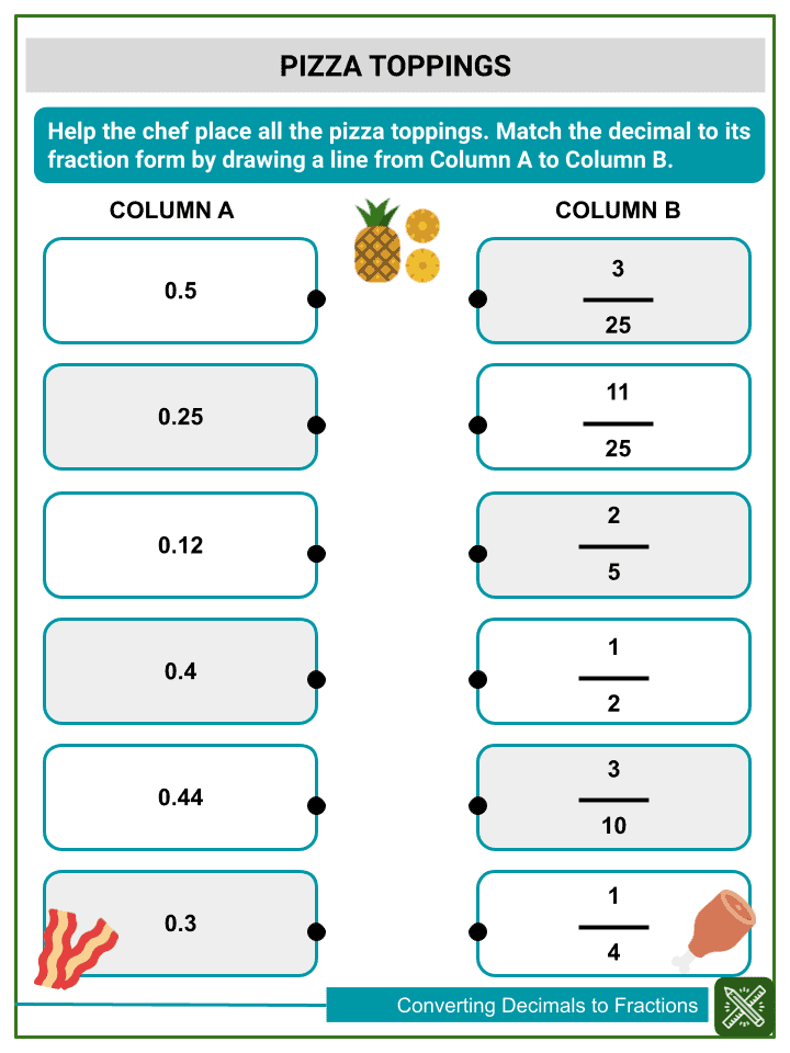 Converting Decimals to Fractions (3)