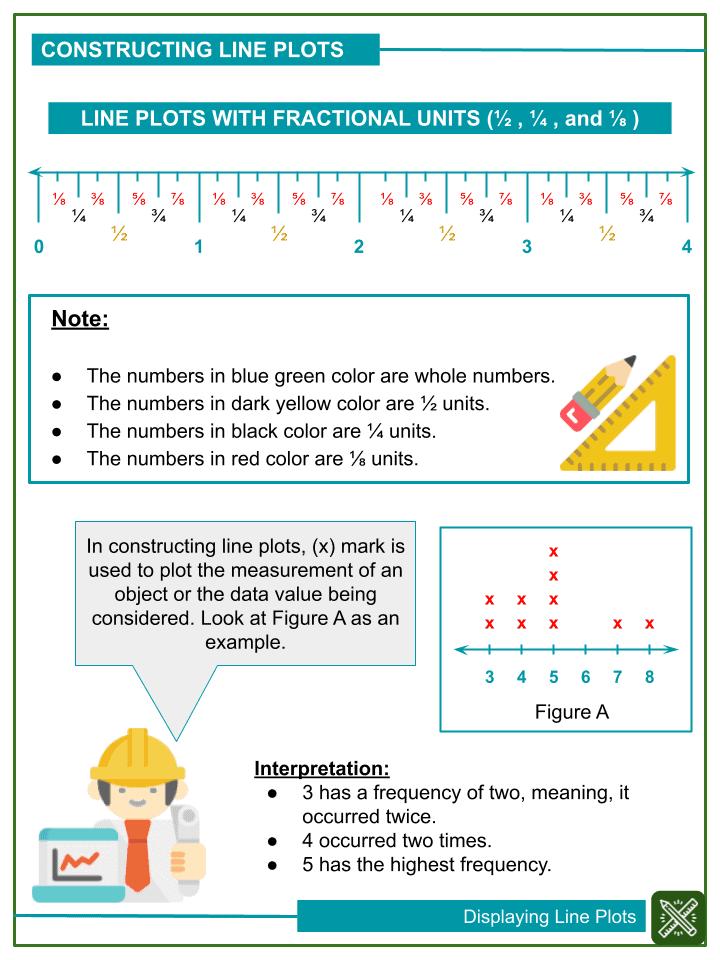 Displaying Line Plots Worksheets (1)