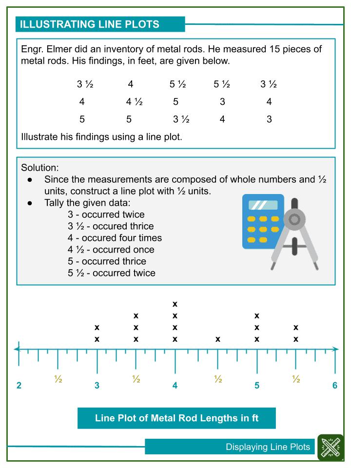 Displaying Line Plots Worksheets (2)