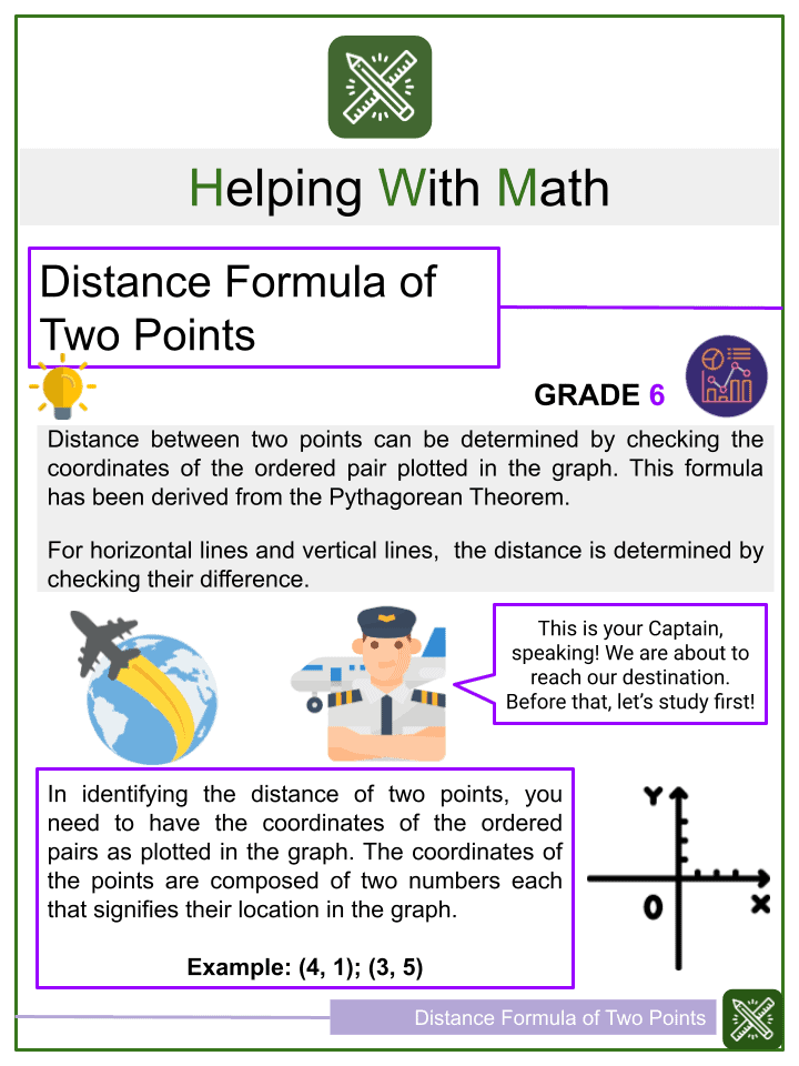Distance Formula of Two Points