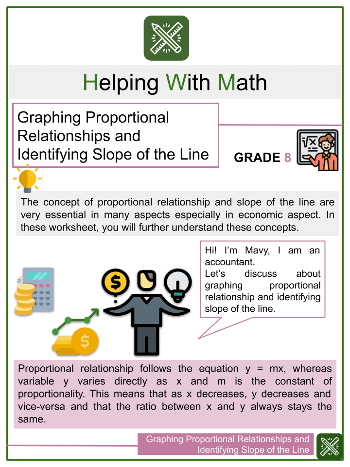 Graphing Proportional Relationships and Identifying Slope of the Line.pptx
