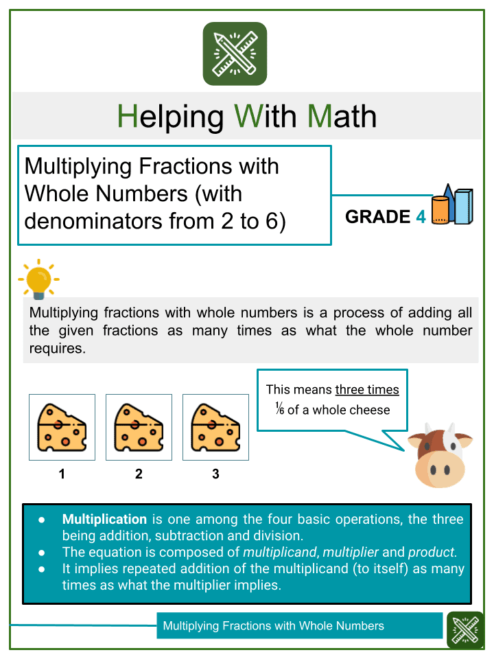 Multiplying Fractions with Whole Numbers with Word Problems (with denominators from 2 to 6)