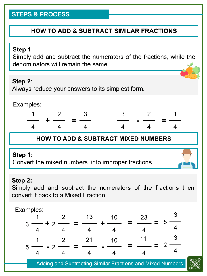 Adding and Subtracting Similar Fractions and Mixed Numbers with Word Problems (with denominators 8, 10, 12, 100) (1)