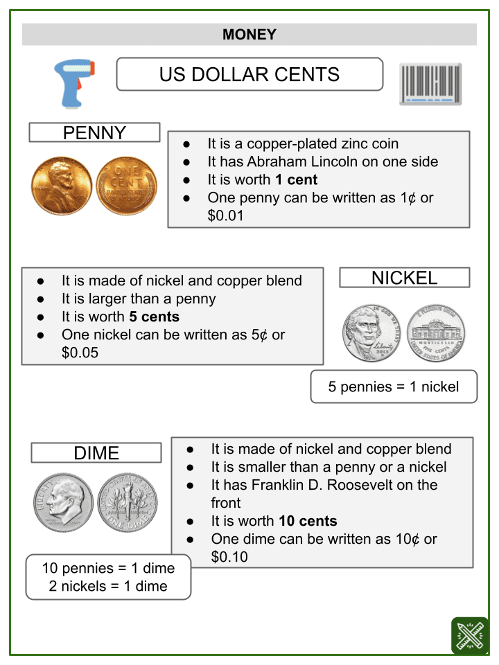 Addition Involving Money Worksheets (1)