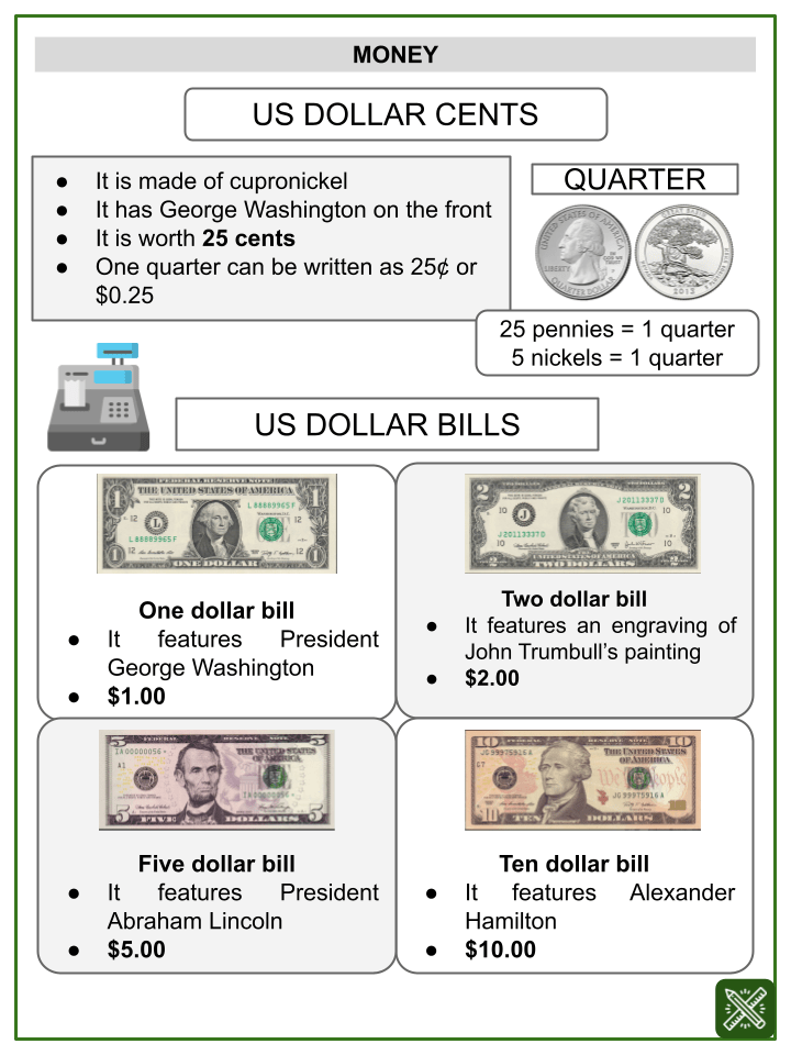 Addition Involving Money Worksheets (2)