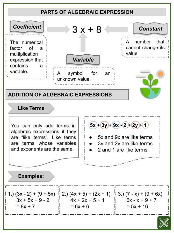 Addition of Algebraic Expressions.pptx (1)