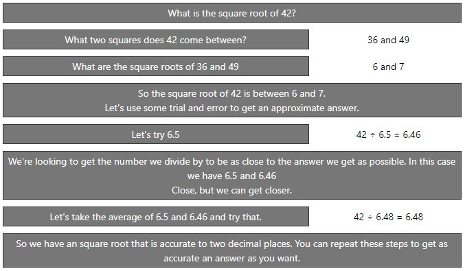 Calculating and Estimating Square Roots