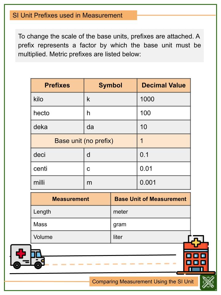 Comparing Measurement using the SI Unit (1)