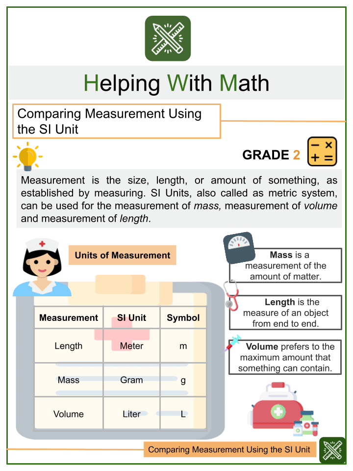 Comparing Measurement using the SI Unit