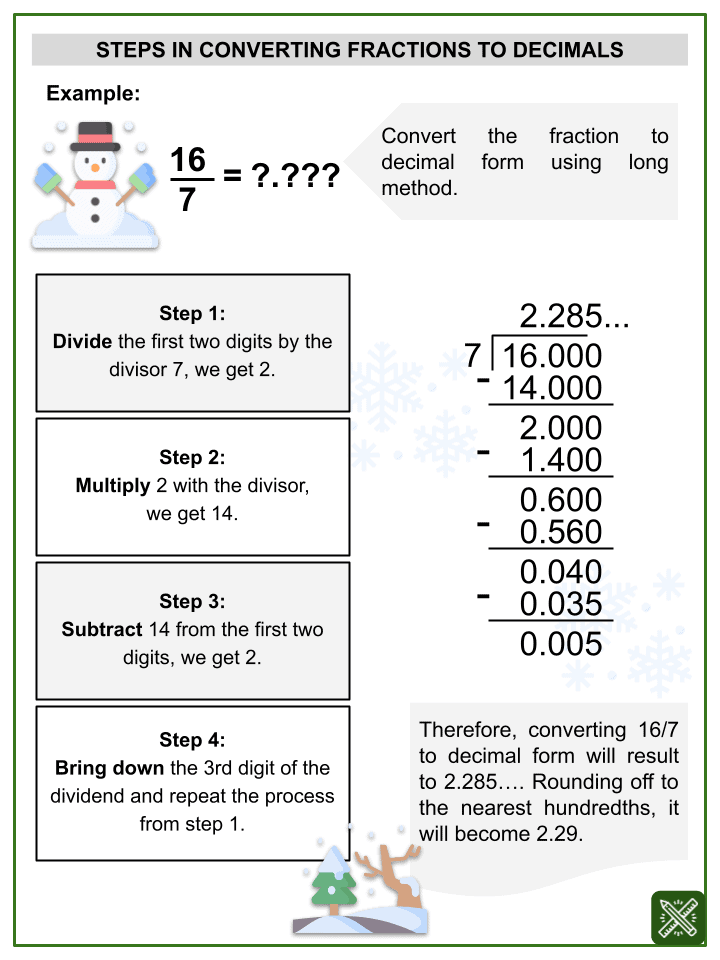Converting Fractions to Decimals (Winter Themed) Worksheets.pptx (1)