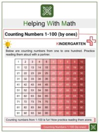 Printable Numbers Cards: 0 to 20