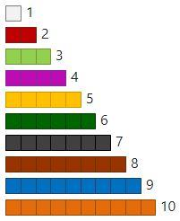 black (7) cuisenaire rod