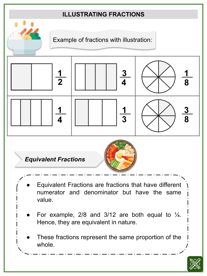 Equivalent Fractions (Snacks themed) Worksheets.pptx (1)