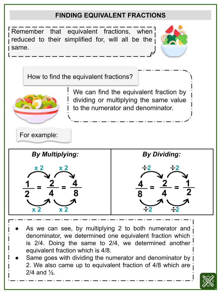 Equivalent Fractions (Snacks themed) Worksheets.pptx (2)
