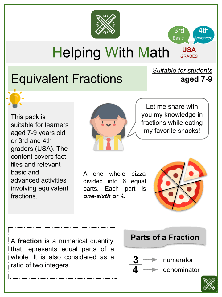 Equivalent Fractions (Snacks themed) Worksheets.pptx