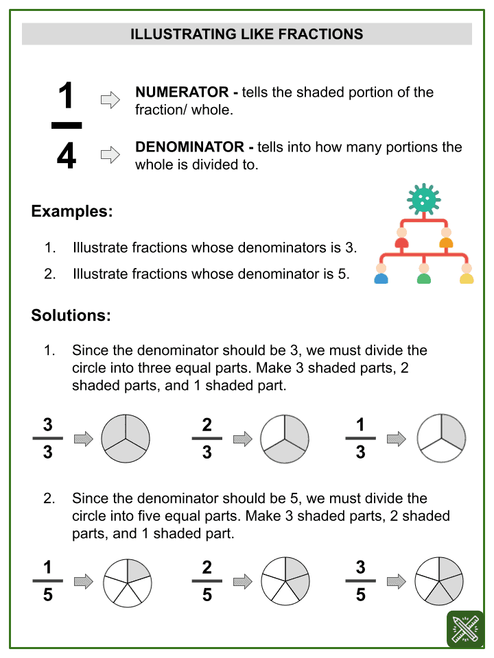 Like Fractions (CoVid-19 Themed) Worksheets (1)