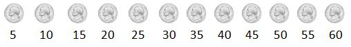 12 nickels showing counting by 5s