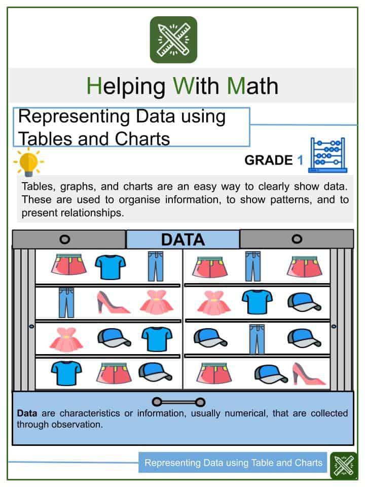 Representing Data using Table and Charts Worksheets