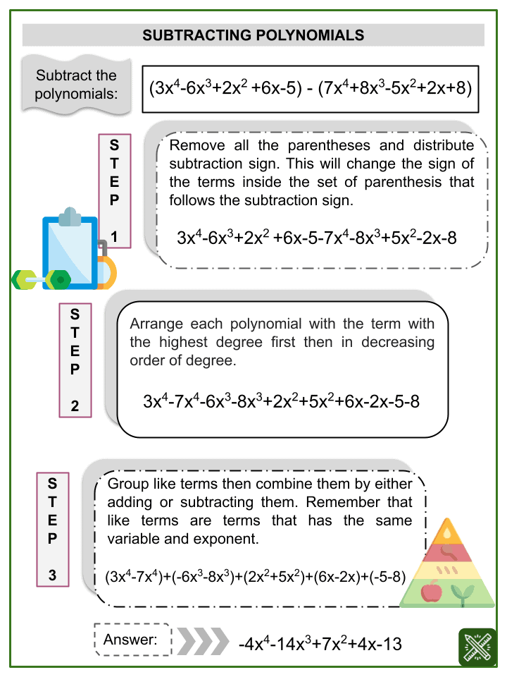 Subtraction of Polynomials.pptx (1)