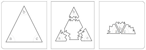 illustration of how the three interior angles of a triangle can be arranged to show a total angle of 180 degrees