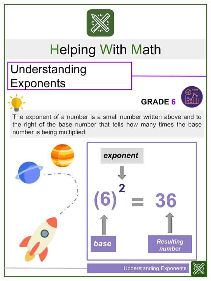 Understanding Exponents Worksheets