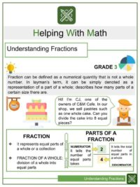 Fractions Game: With Percentages and Decimals