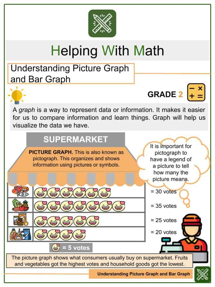 Understanding Picture Graph and Bar Graph Worksheets