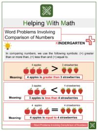 Printable Numbers In Words Chart