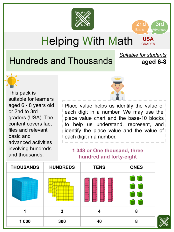 Hundreds and Thousands (Aviation Themed) Math Worksheets