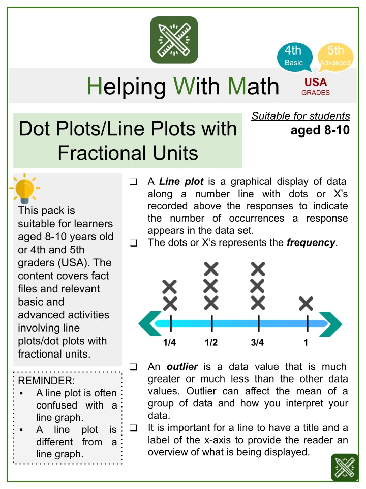 Dot Plots/Line Plots with Fractional Units (Snacks and Beverages Themed) Math Worksheets