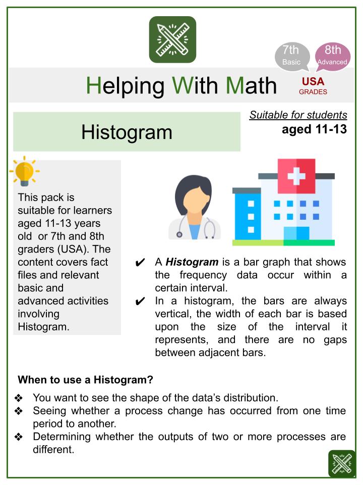Histogram (Hospital Themed) Math Worksheets